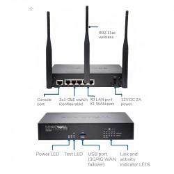 SonicWALL TZ 350-W Security-Box_5411