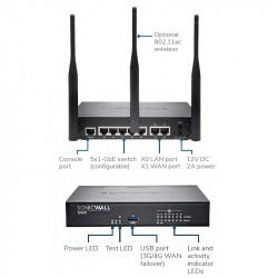 SonicWALL TZ 400 Security-Box_5415
